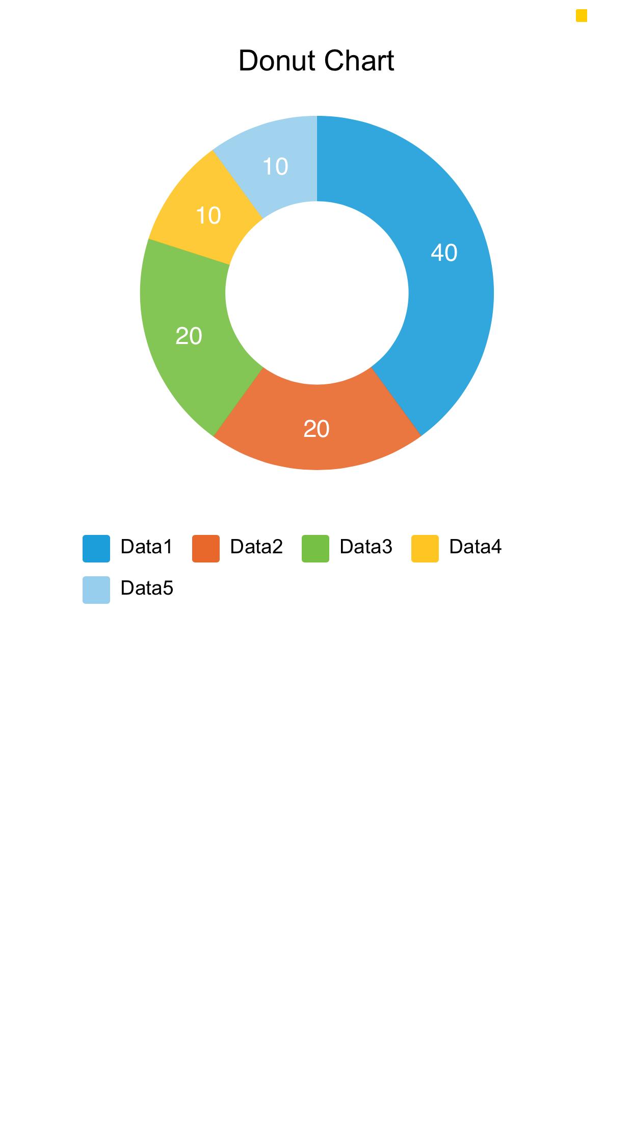 Doughnut Chart - Full Circle | Kony Marketplace