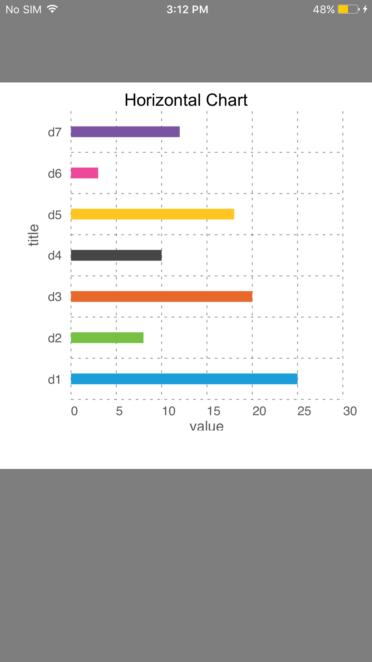 Horizontal Bar Chart – Distributed Series - Screen-Thumbnail