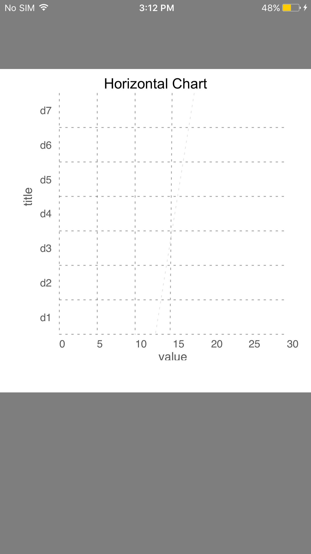 Horizontal Bar Chart – Distributed Series - Screen-Thumbnail