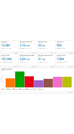 Interana Integration - Premium Analytics - Screen-Thumbnail