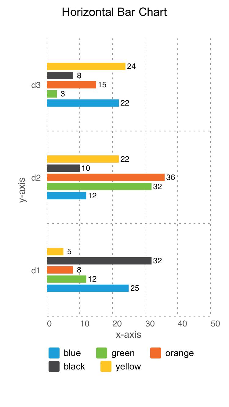 Horizontal Bar Chart - Multi Series - Screen-Thumbnail