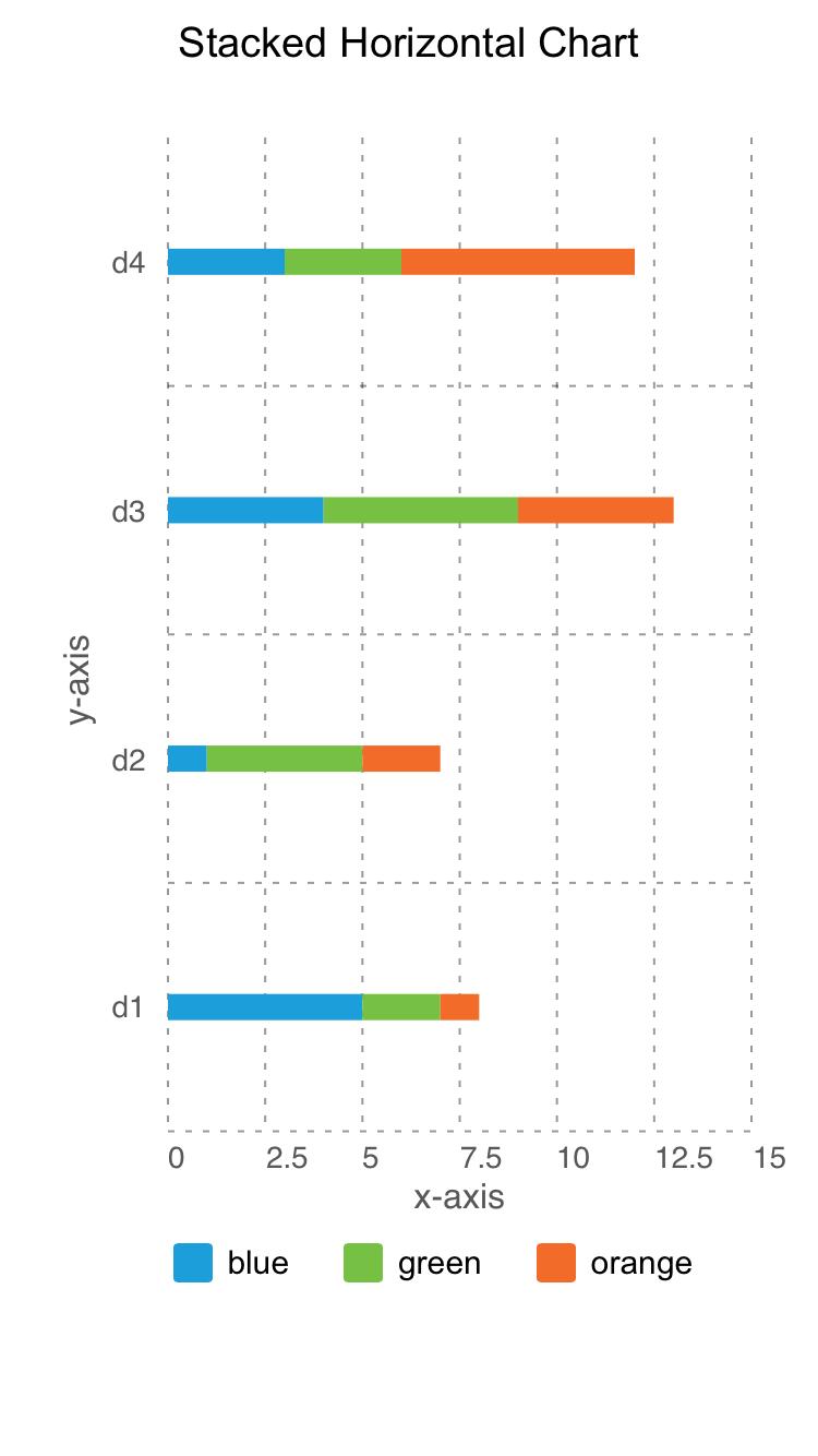 Horizontal Bar Chart - Stacked Bars - Screen-Thumbnail