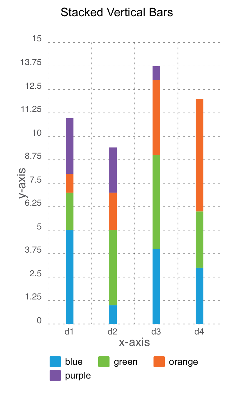Vertical Bar Chart - Stacked Bars - Screen-Thumbnail