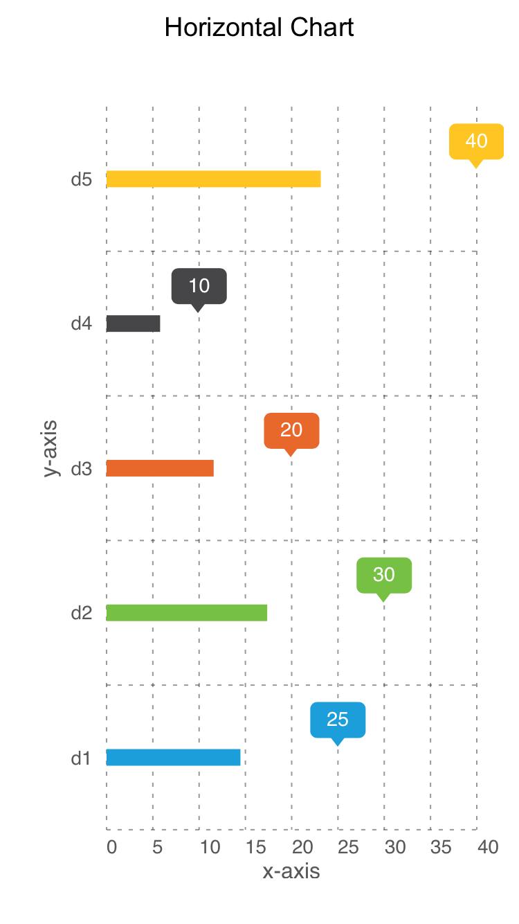 Horizontal Chart - Progress Bar with Text on Bar - Screen-Thumbnail