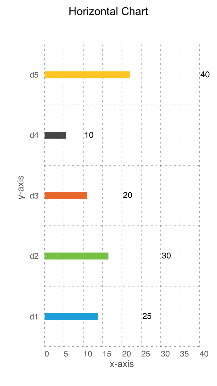 Horizontal Chart – Progress Bar with Text at End - Screen-Thumbnail