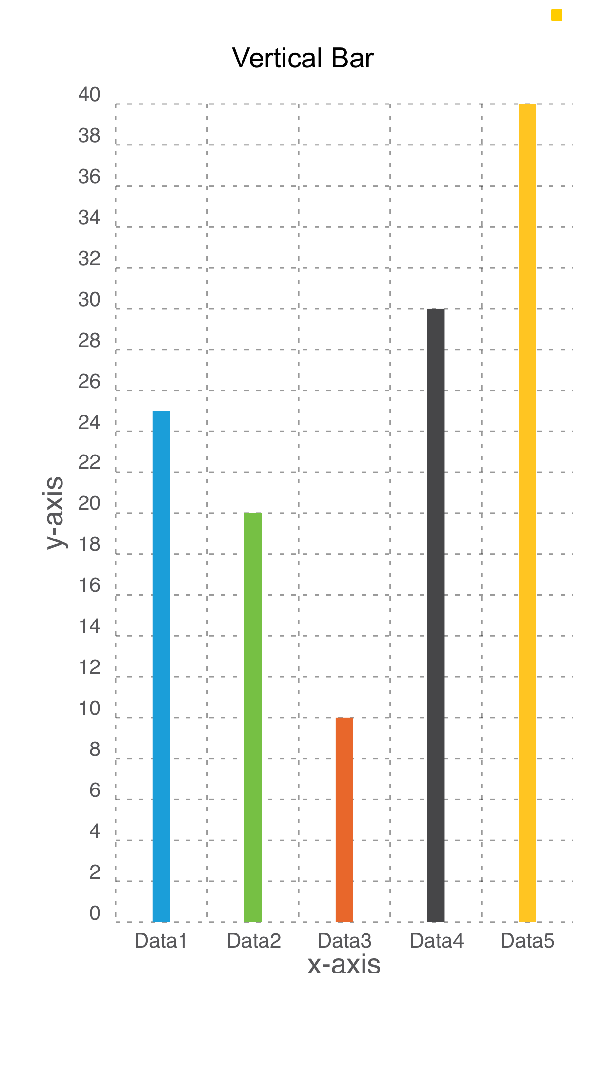 Vertical Bar Chart – Distributed Series - Screen-Thumbnail