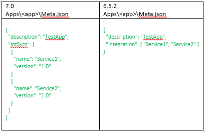 7.0 v 6.5.2 Meta.json differences