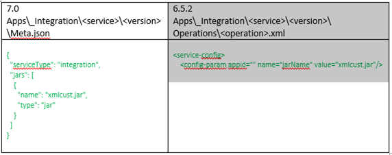 7.0 v 6.5.2 Meta.json jar details differences